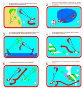rules of way kiteboarding